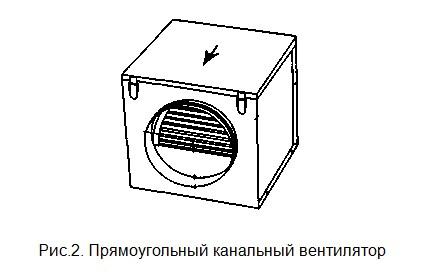 Прямоугольныеканальные вентиляторы