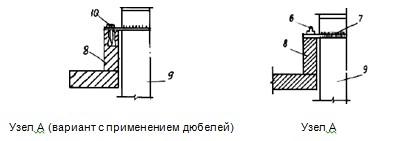 Строповка воздуховода, поднимаемого в вертикальном положении