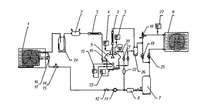 схема типовой холодильной установки с воздухоохладителем1и конденсатором воздушного охлаждения6для СКВ