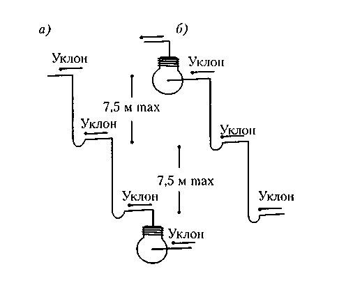 СтандартNF Е35-400