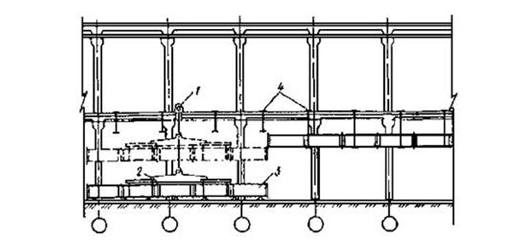 Схема организации рабочей зоны при монтаже горизонтальных воздуховодов в здании