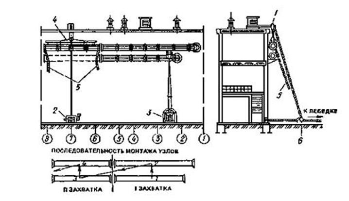 Схема организации рабочей зоны при монтаже воздуховодов по наружной стене здания